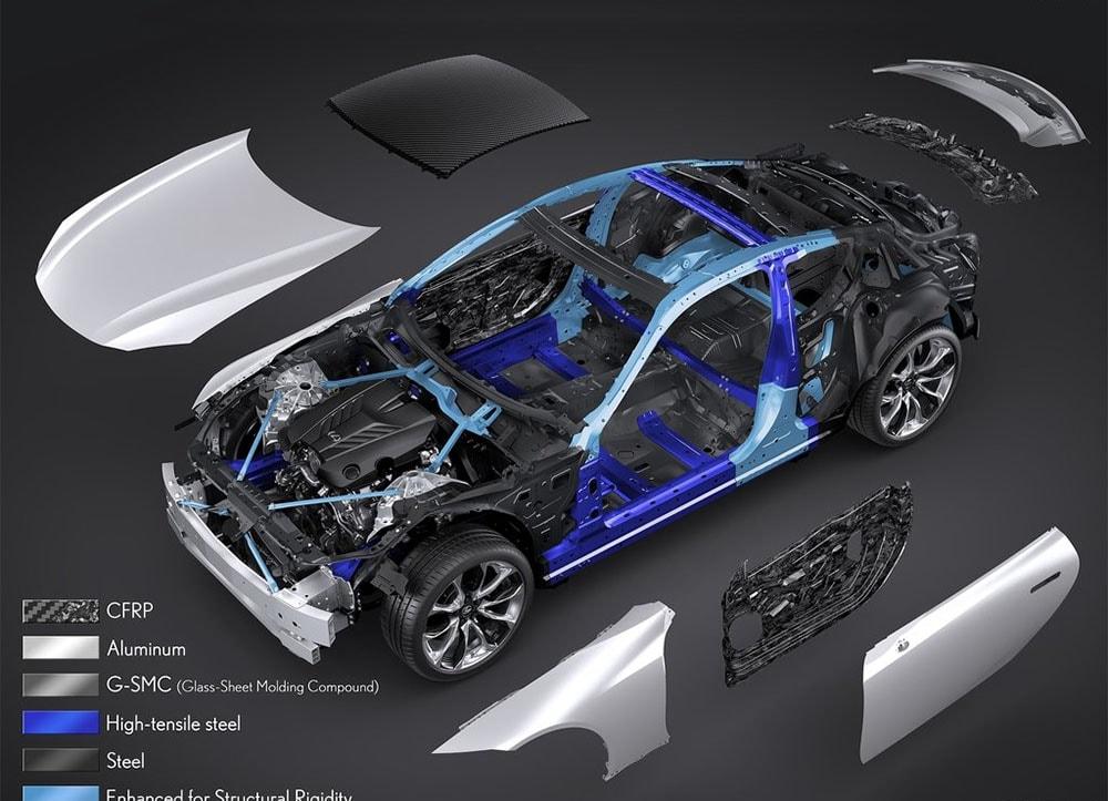фото Lexus LC 500 2016-2017 структура кузова